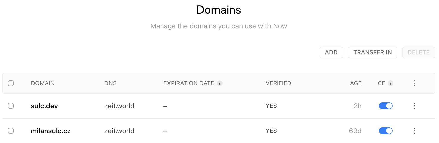 ZEIT domains list